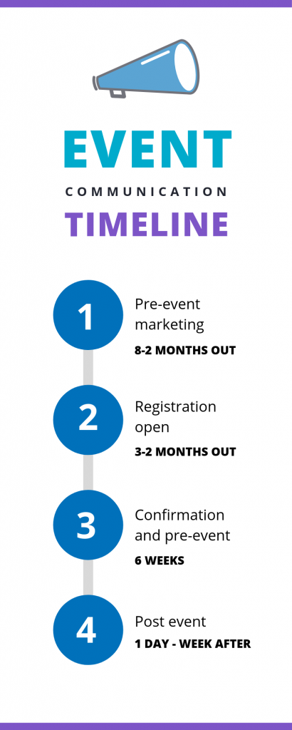 event timeline infographic