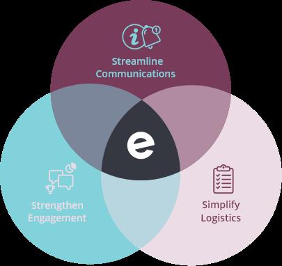 streamline communications, strengthen engagement, simplify logistics